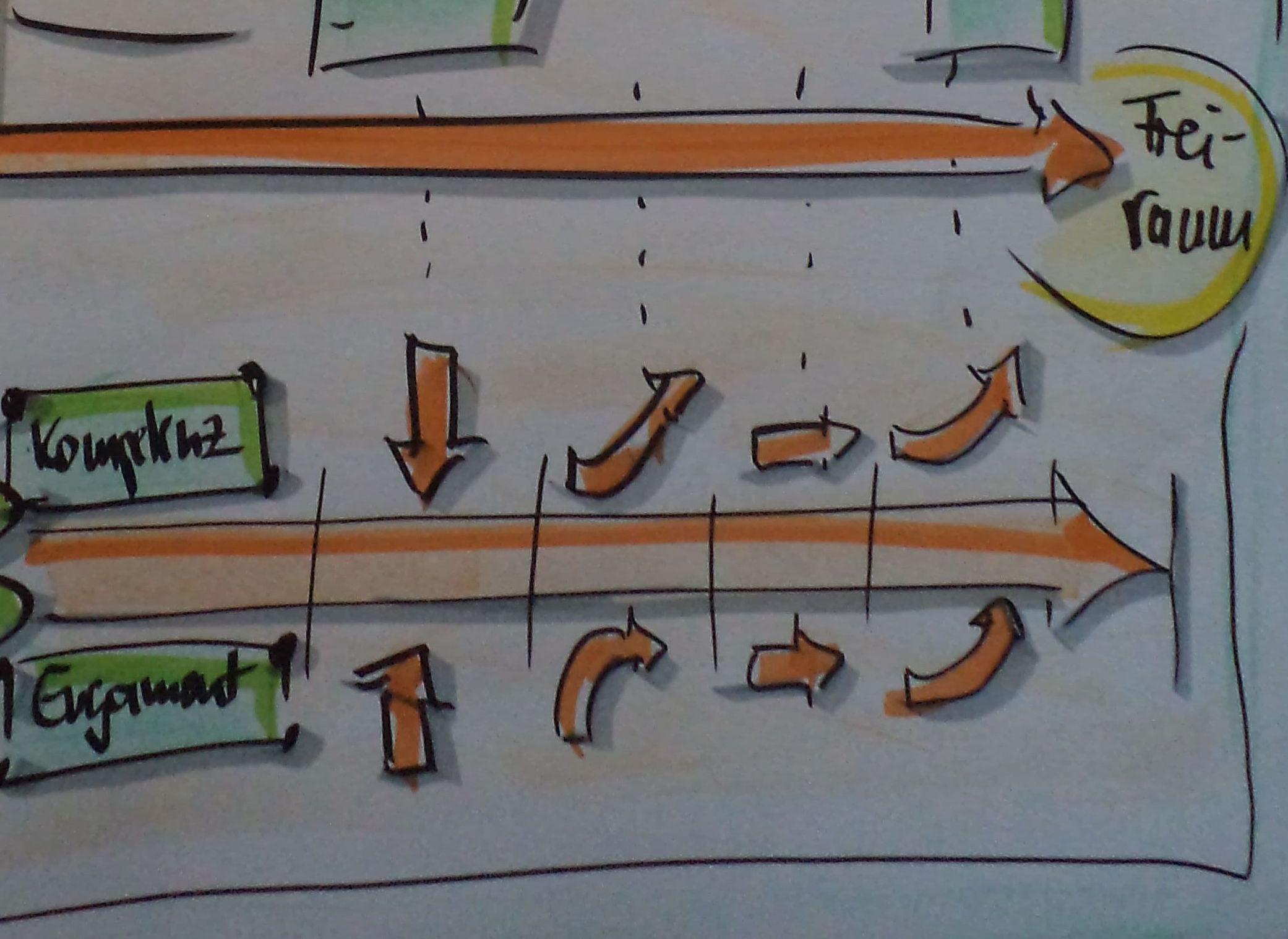 Flipchart Visualisierung Für Eine Erfolgreiche Präsentation Jansen