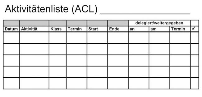 Zeitmanagement - Muster Aktivitaetenliste